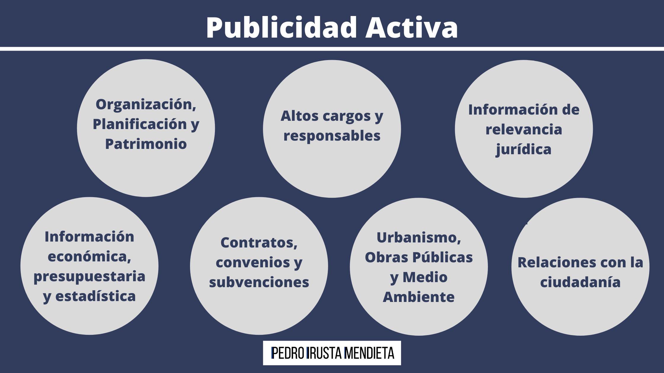 Publicidad_Activa
