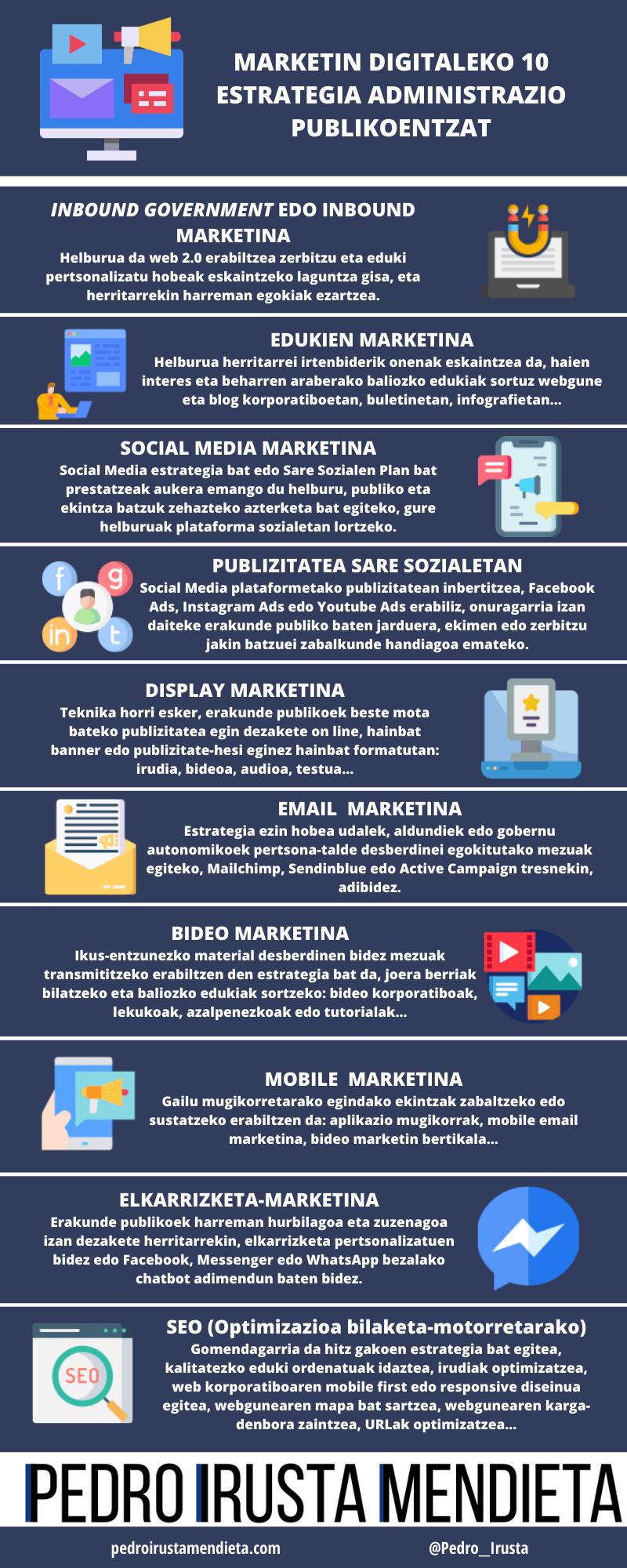 Marketin Digitaleko 10 estrategia administrazio publikoentzat
